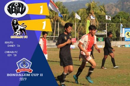 SEKUTU 1 - 1 CHIBAGU FC